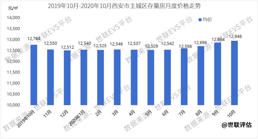 大兴区含开发区gdp2021_大数据出炉 咱大兴今年前9月的成绩单来了