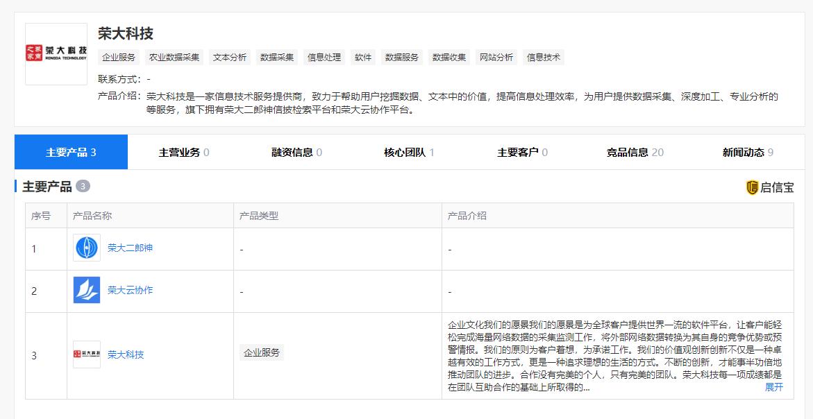 """中国""""最牛""""打印店要IPO了?为啥一家打印店都能做到上市?"""