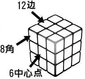 魔方教程公式口诀(魔方教程一步一步图解) 网络快讯 第1张