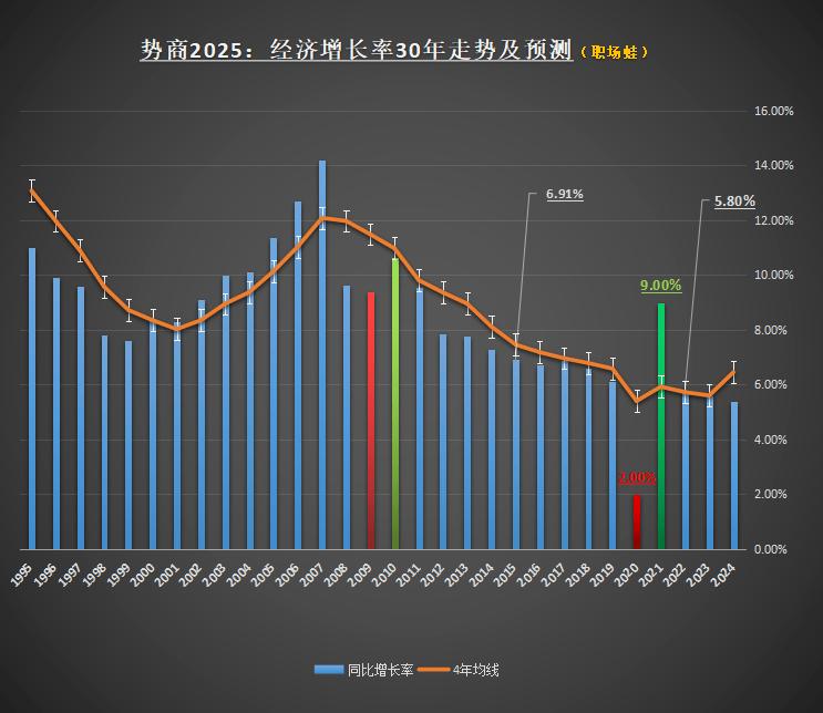 2021年各大洲经济总量_2021年日历图片