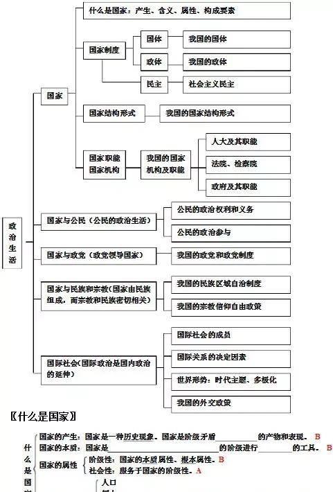 最新政治时事_网络病毒政治时事_时事政治学习网