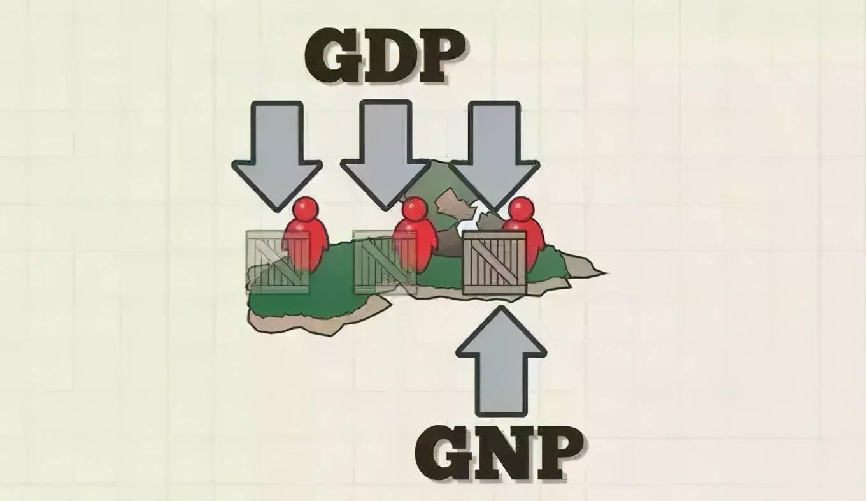 gdp吃屎_容易造假的GDP:GDP的发展,并不等于社会经济的发展,更不代表国...