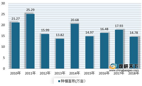 武汉飞机餐厅人均消费_在武汉消费账单图片