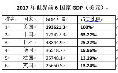 2019日本经济占全球总量_日本经济