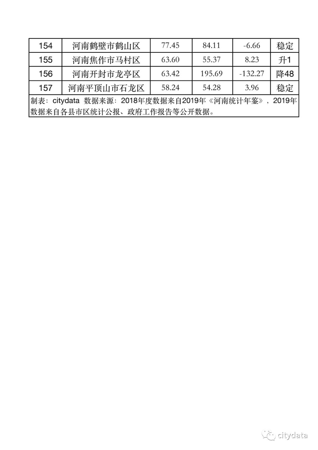 河南2021各县市gdp排名_河南牧业经济学院排名
