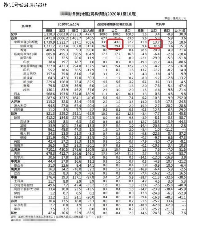 台湾媒体看2018年大陆经济总量_台湾经济总量图片