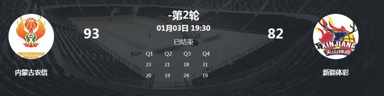 内蒙古以2-0横扫新疆取胜!黄思静23+7赢得FMVP,女版《鲨鱼》23+12bf3