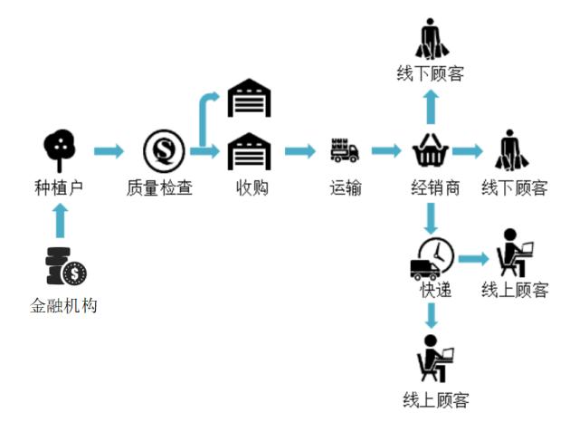 http://www.reviewcode.cn/yunjisuan/185307.html