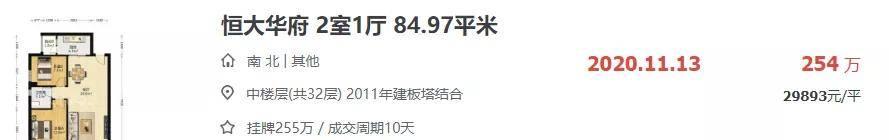 2021最新!政务65家二手房均价曝光!10大小区卖最火!