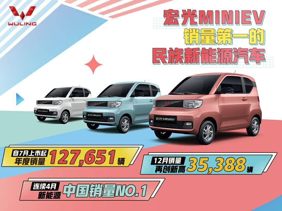 洪光MINIEV的年销量为127,651辆