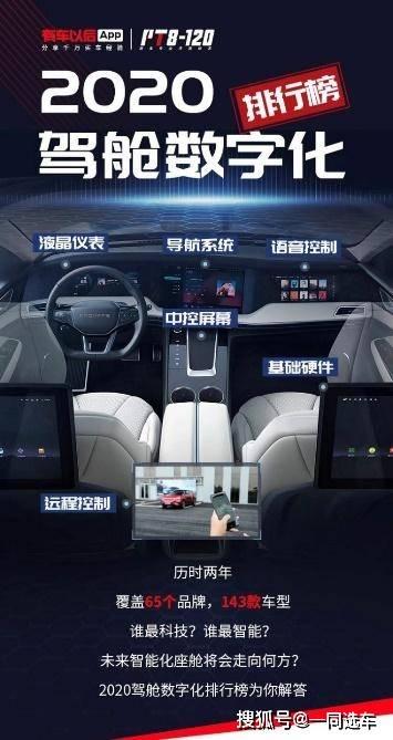 解码天空ME7智能驾驶舱,五大屏强在哪里?