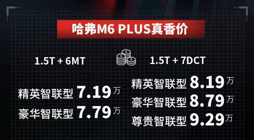 7.19万起售,哈弗M6 PLUS能否延续销量神话?_配置