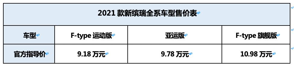 加F型运动基因!2021年新宾睿上市,定价918-1098万元