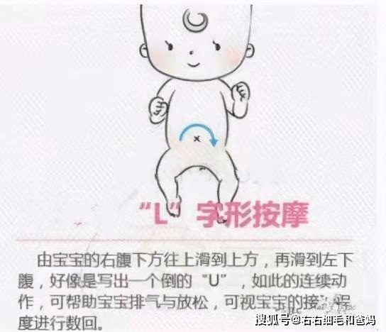宝宝便秘怎么办?试试这样改善,7种方法总有一款适合你家宝贝  第8张