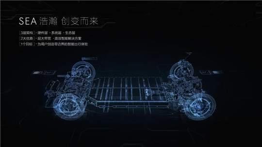 """""""百度+吉利""""可能会成为IT造车的新合作样本"""