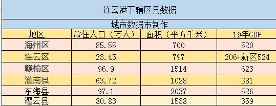 东海县人口_东海航空通报人员斗殴:当班机长和乘务员终身停飞