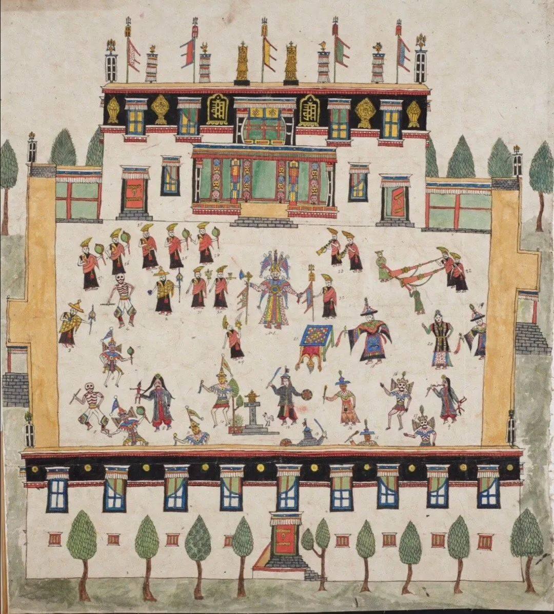 西藏这组神奇的彩绘全景地图,记录了十九世纪的自然地理人文民俗