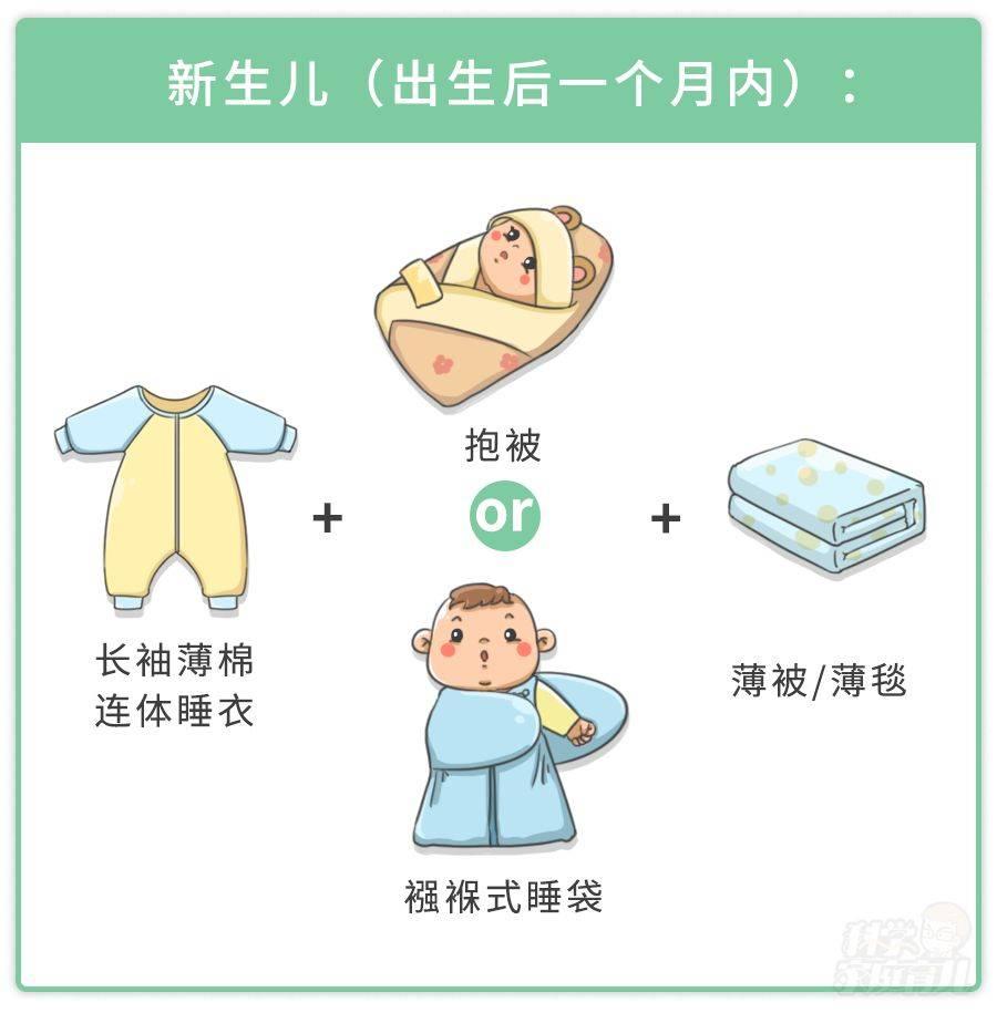 央视曝光!这种娃睡觉必用的产品,5成不合格!赶紧检查  第11张