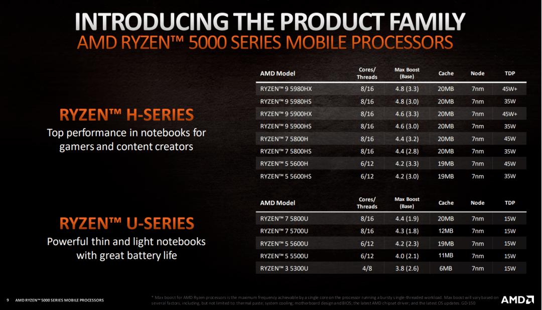 2021年AMD笔记本要起飞,锐龙5000U/H系列移动处理器正式发布
