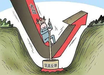 2002年以来,宏观经济政策对证券市场的影响案例有哪些?请列举一些案例?