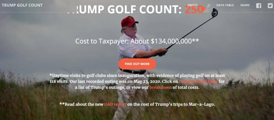 美国死亡数逼近10万,特朗普去打高尔夫了……且未戴口罩