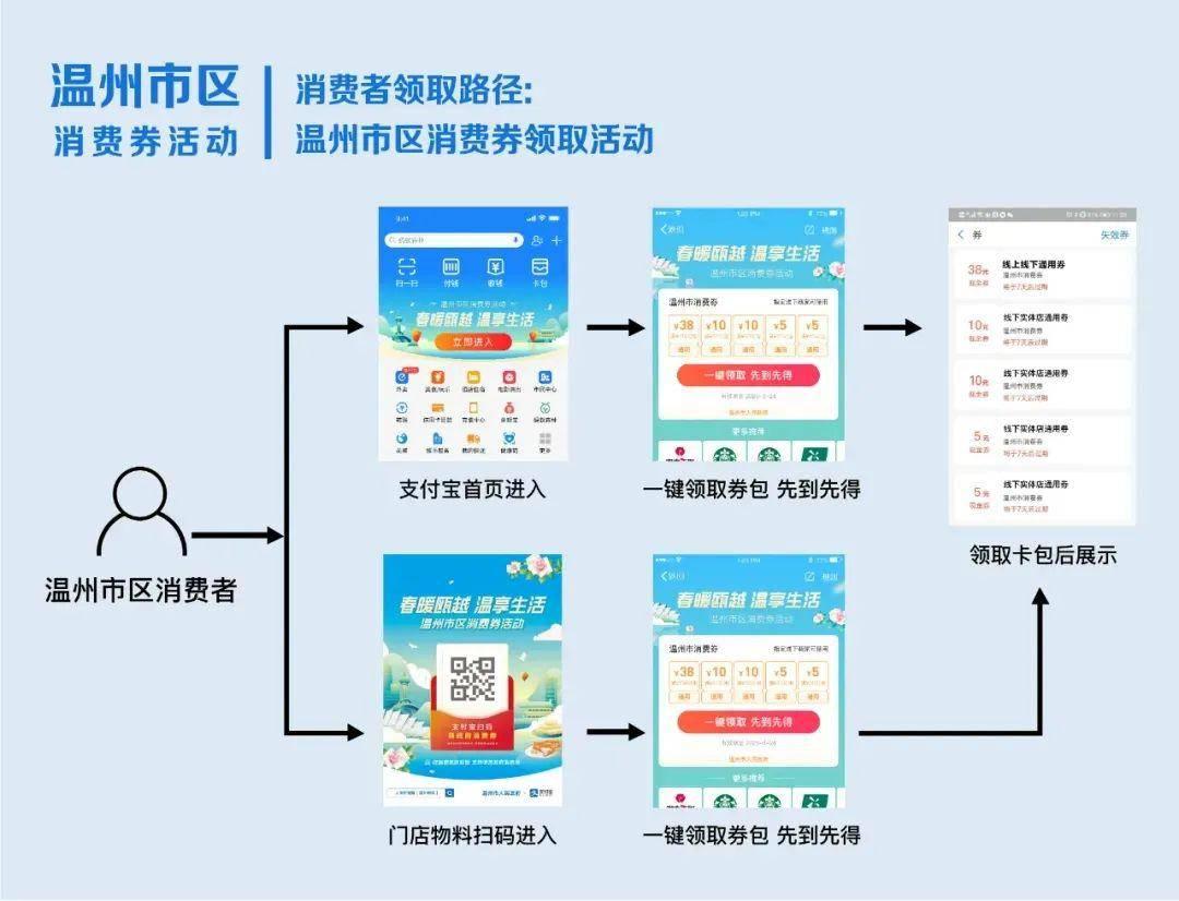 2020温州龙港市GDP_温州龙港市最新规划图