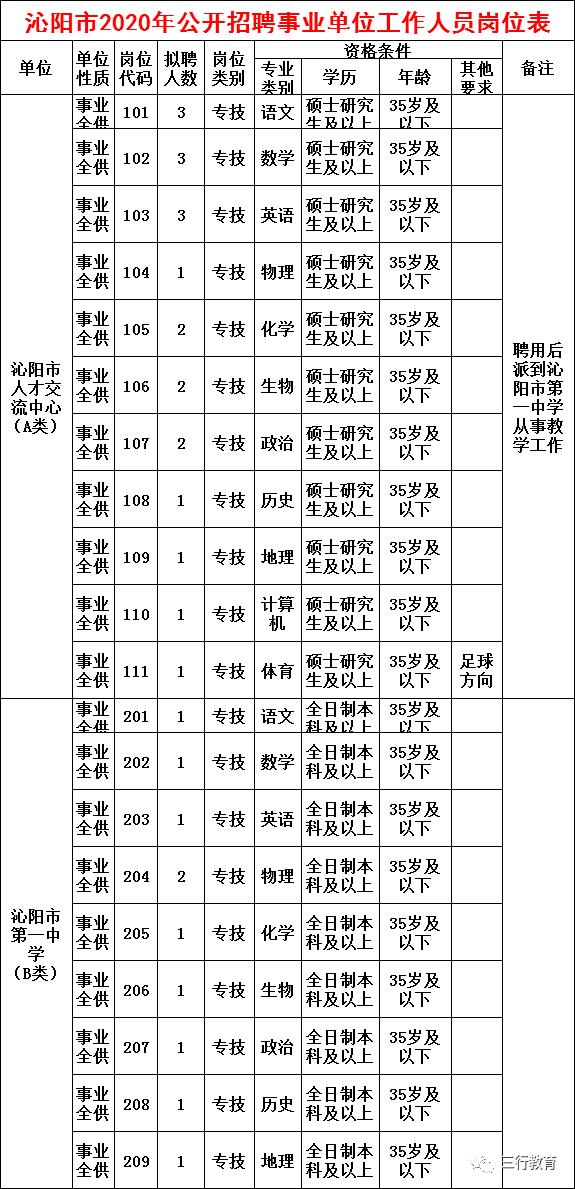 2020沁阳人口_沁阳七彩柱图片