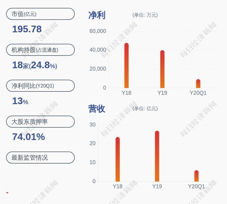 顺络电子:拟非公开发行股票最近五年未被处罚
