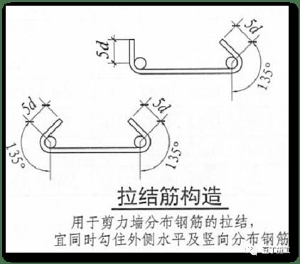结合18G901/16G101图集,详解钢筋施工的常见问题点!
