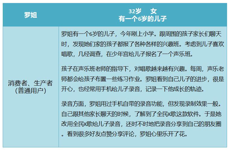 米科测评-ITMI社区-产物分析 | 全民K歌,居然也可以玩排位(16)