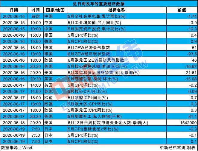 【重磅财经前瞻】5月70城房价将出炉 京东下周四登陆港交所
