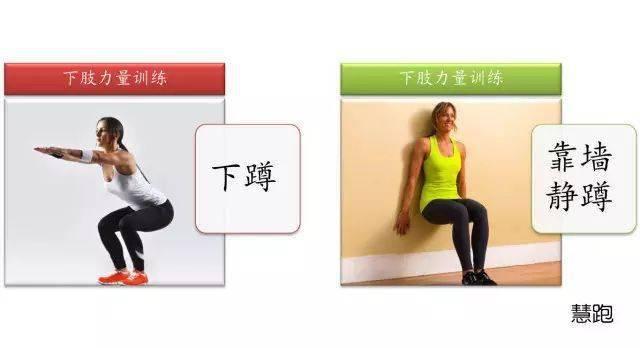 弓箭步力量训练系列:比下蹲更实用更适合跑者