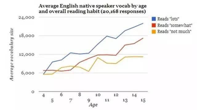 人口多英语_在印度13亿的总人口中,到底有多少人会说英语 你可能猜不到