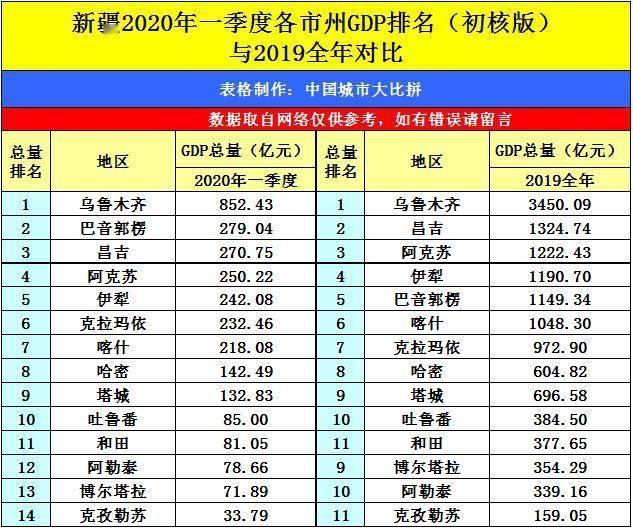 2020安徽1季度gdp排名_安徽地图