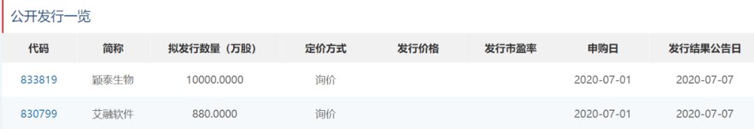 """定了!首批新三板精选层""""打新""""7月1日申购,更多过会企业快马加鞭在路上(附名单)"""