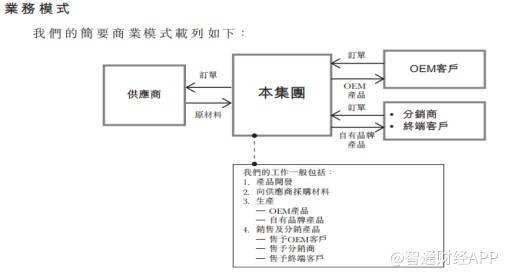"""新股前瞻丨久久王食品:欲成""""甜食王""""先过产能关"""