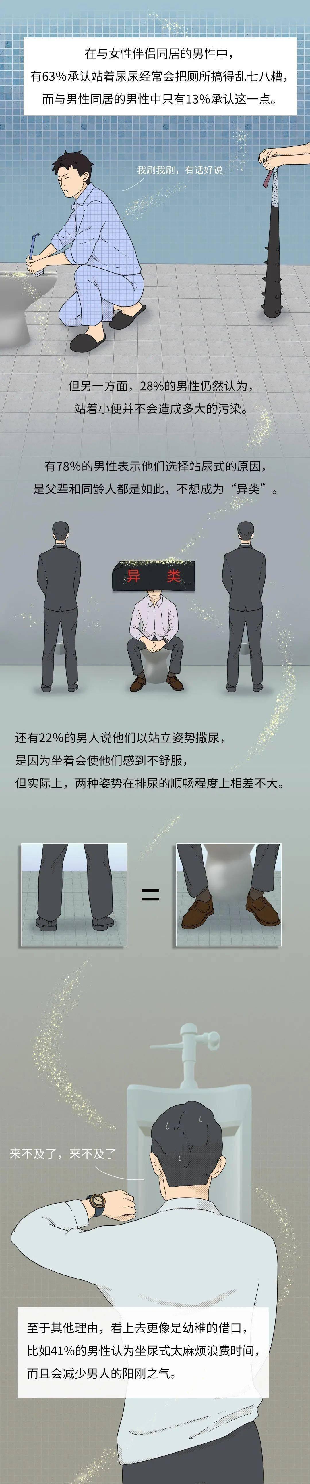 坐着尿尿,是一个男人成熟的标志 锻炼方法 第5张