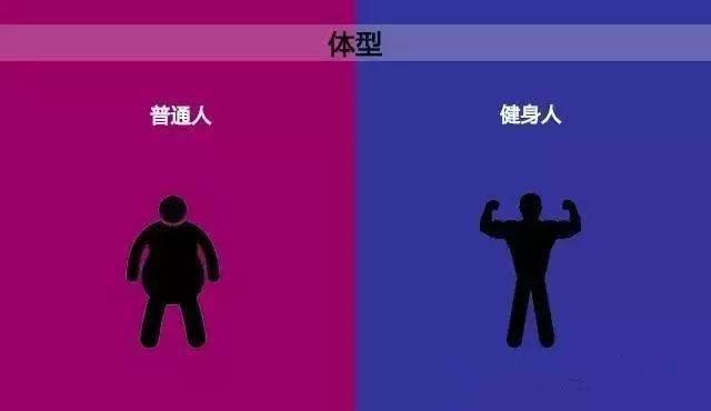 10张图告诉你,运动和不运动的区别! 中级健身 第10张