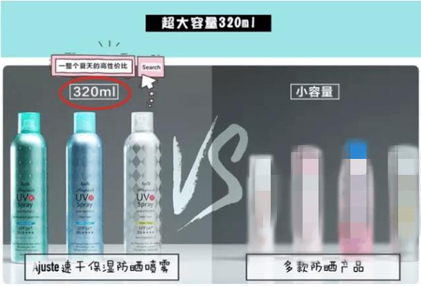 史上复购惊人的防晒喷雾!SPF50高倍防紫外线、近赤外线,1秒卖3瓶!