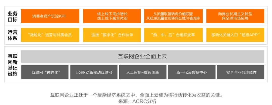 """短视频兴风作浪?消费者""""朝三暮四""""?这才是中国互联网的真相"""
