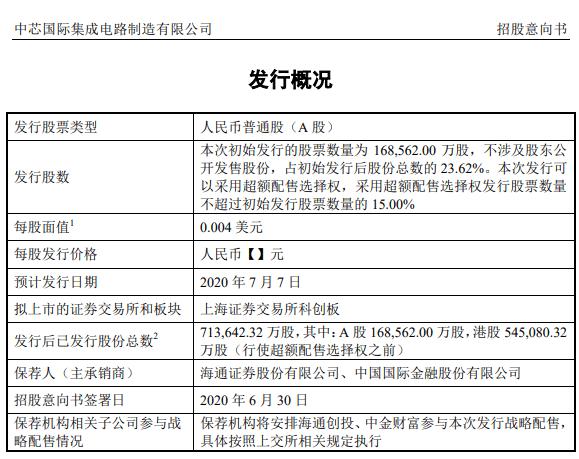 工艺29天通关 中芯国际科创板募资200亿