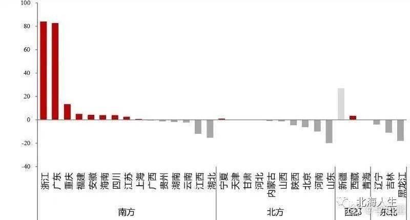海南人口总数多少人_海南人口分布图