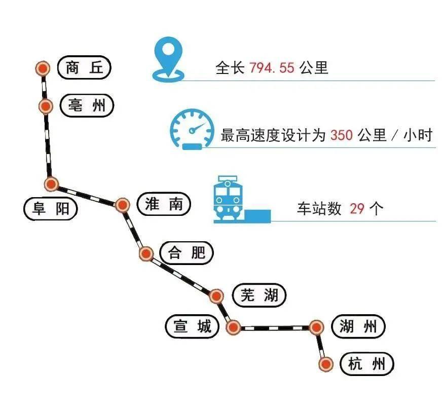 商合杭高铁开通,沿途风景都有哪些?