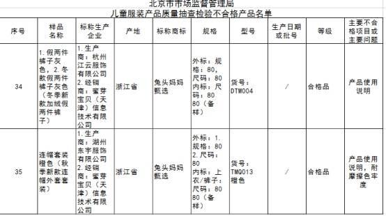 北京公示5批次不合格儿童服装蜜芽宝贝南极人登黑榜