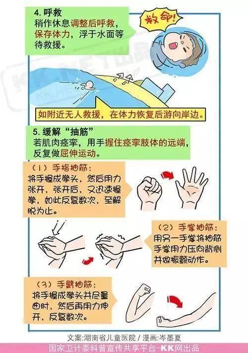 溺水时如何进行自救