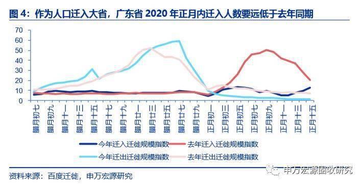纯属人口迁移造成的是_任泽平 2018网易经济学家年会