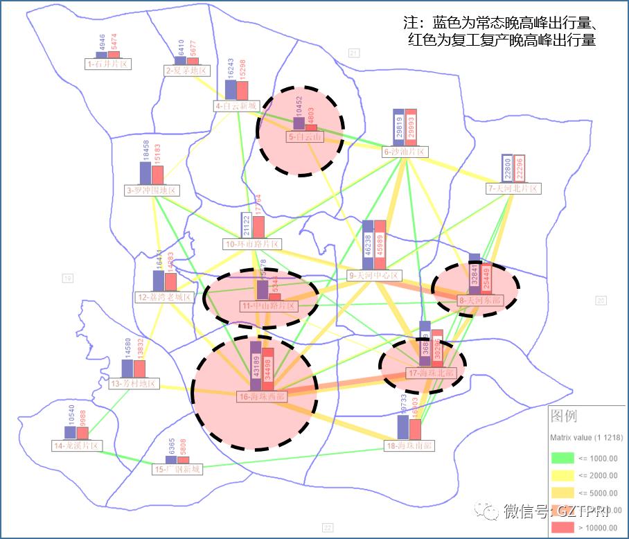 新冠肺炎疫情对广州市交通影响分析图片