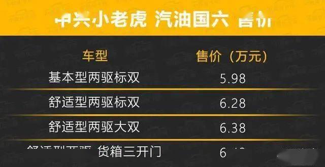 中兴虎牌汽油国六款正式上线销售,售价5980-6430万元