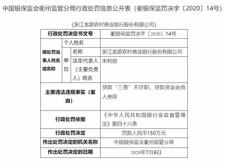 江山|银保监会公布5张罚单,浙江龙游农商行被罚150万!