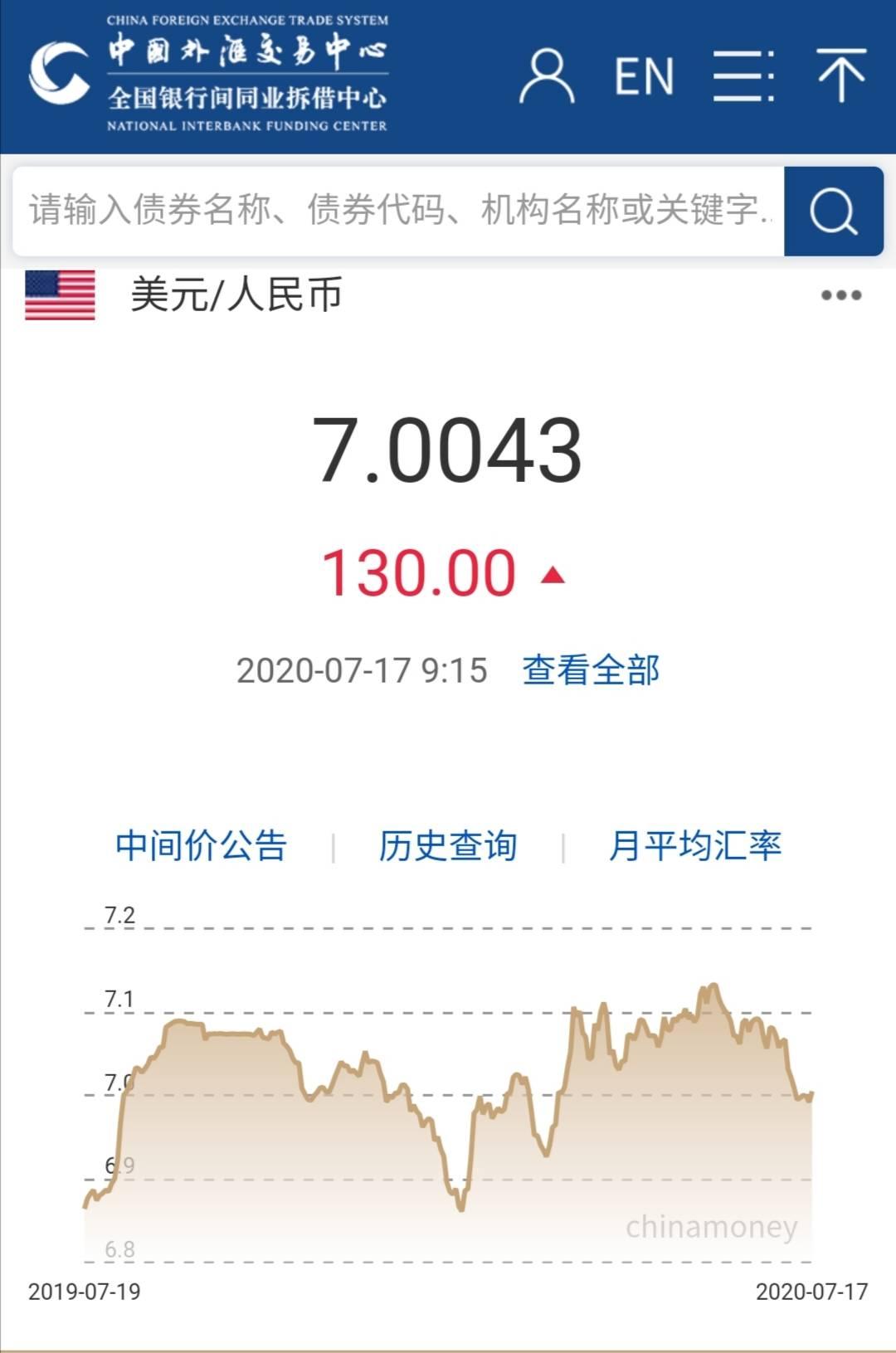 人民币对美元汇率中间价重回7时代 较上一交易日下调130个基点